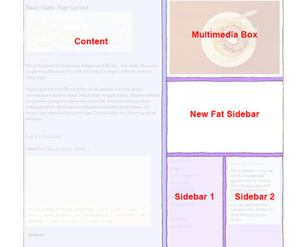 Custom Sidebars Pro for WordPress
